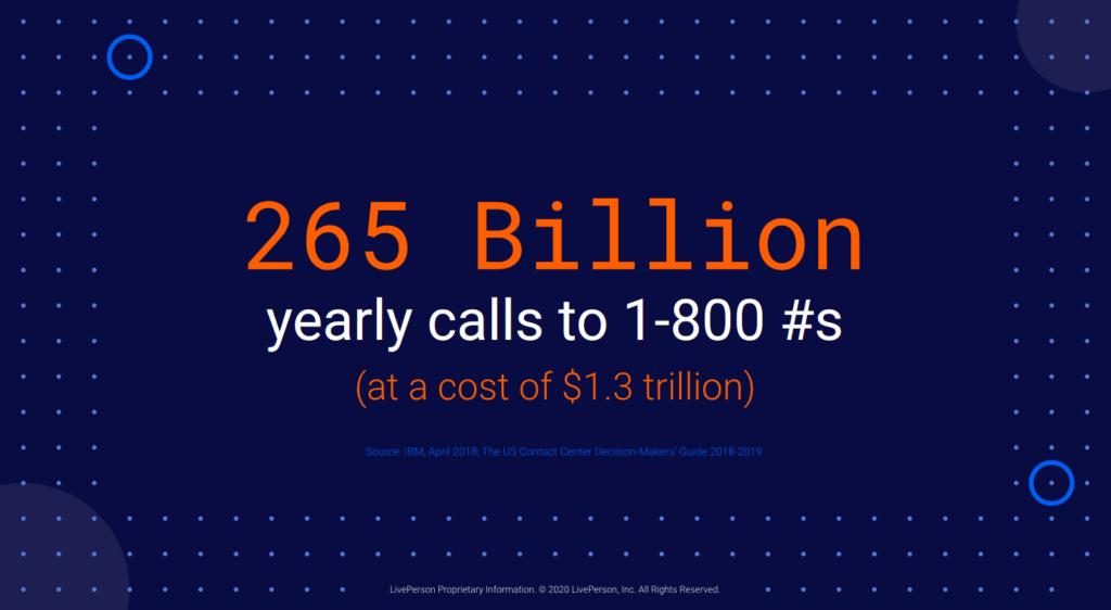 Übersicht der Serviceanrufe der Firma IBM aus 2018
